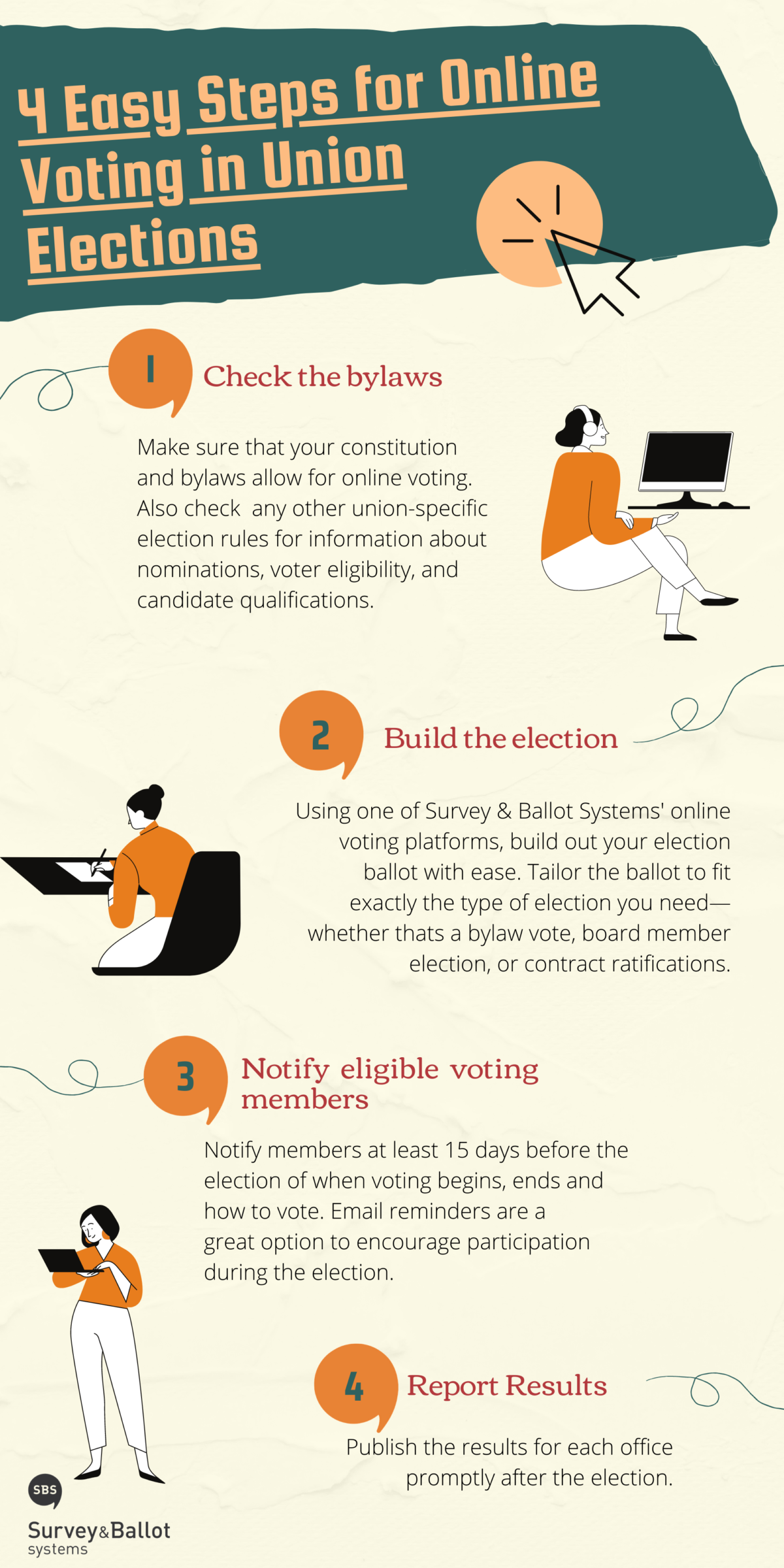 union elections infographic